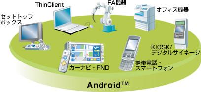 Fujitsu Android