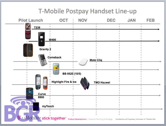 t-mobile-roadmap-cliq