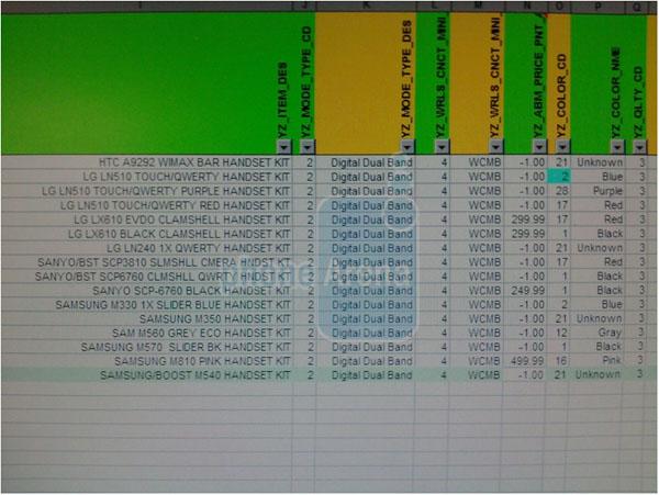 sprint-2010-inventory