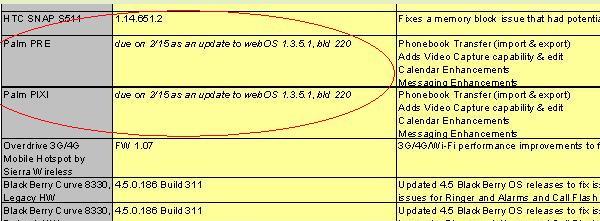 webos-14-rumor