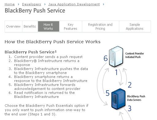 blackberry_push