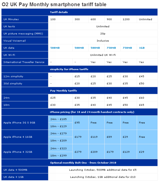 iphone4-o2-pricing