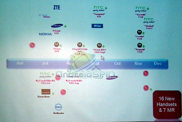 t-mobile-2h-2010-roadmap