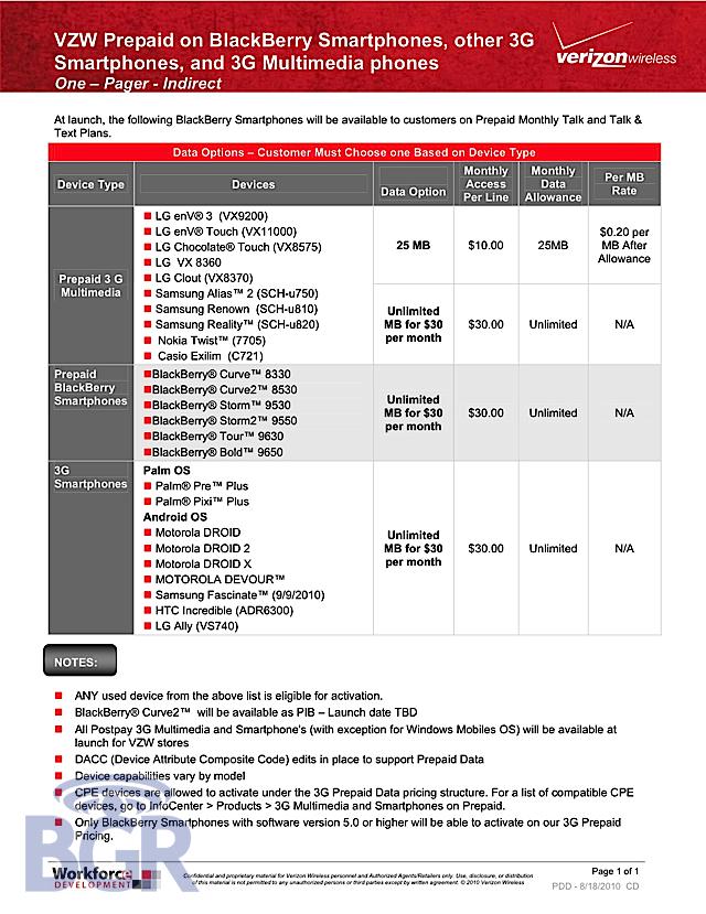 Verizon 3G prepaid