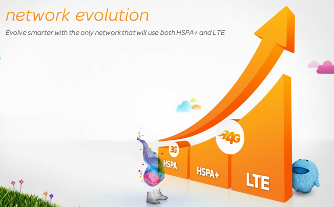 AT&T 4G LTE Network