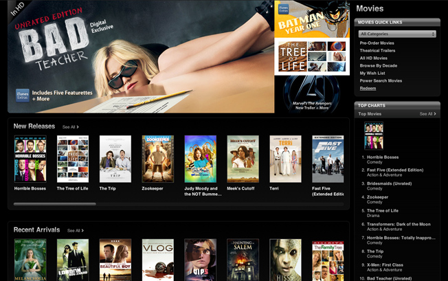 Digital Movie Sales Up 47%