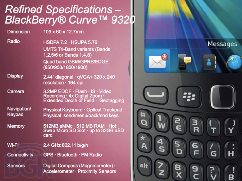 blackberry-roadmap-2012-bgr-10