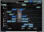 blackberry-roadmap-2012-bgr-1