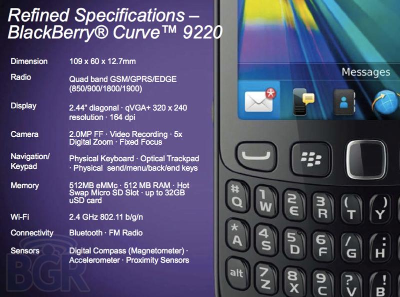 blackberry-roadmap-2012-bgr-13