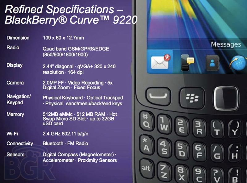blackberry-roadmap-2012-bgr-13