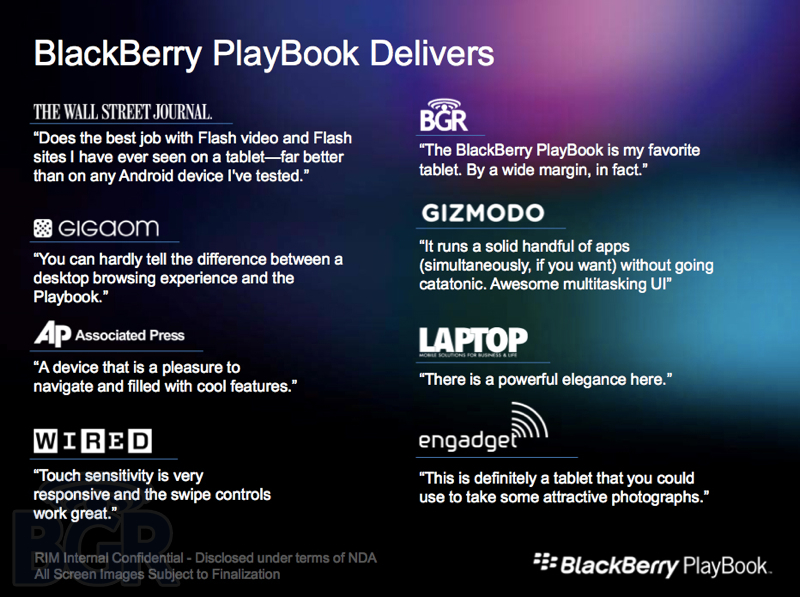 blackberry-roadmap-2012-bgr-14