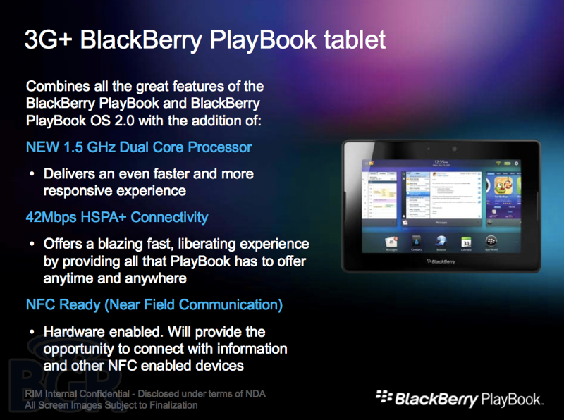 blackberry-roadmap-2012-bgr-15