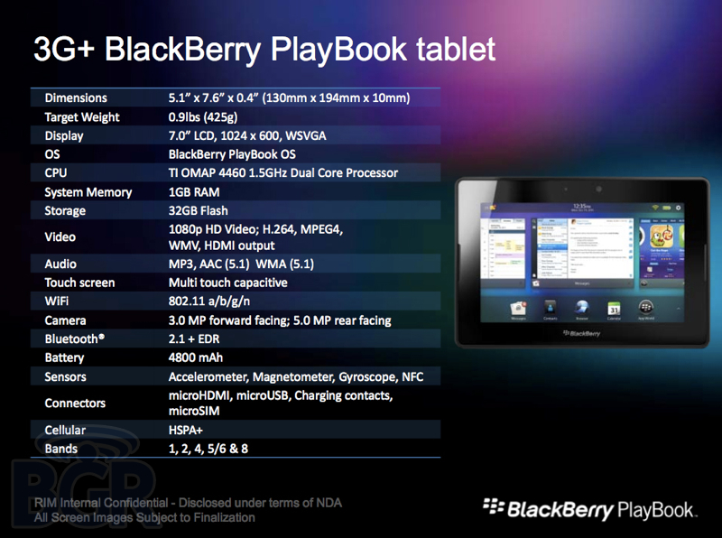 blackberry-roadmap-2012-bgr-16