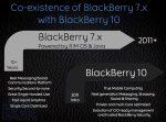 blackberry-roadmap-2012-bgr-3