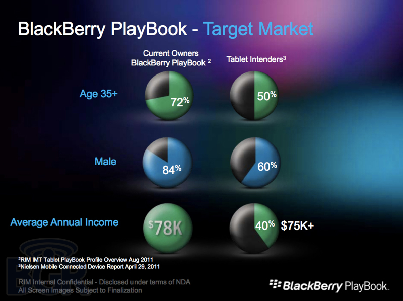blackberry-roadmap-2012-bgr-5