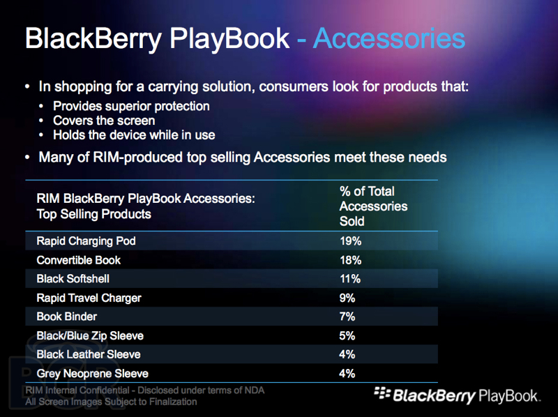 blackberry-roadmap-2012-bgr-6