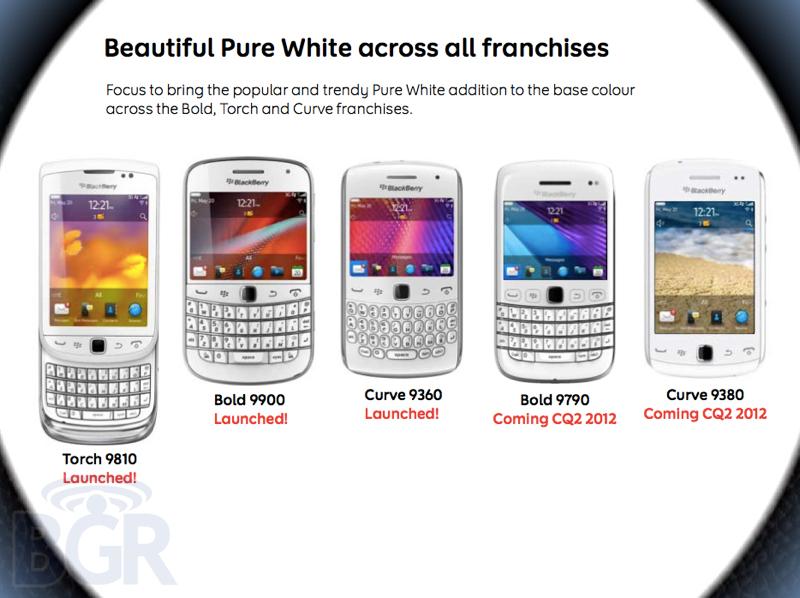 blackberry-roadmap-2012-bgr-9