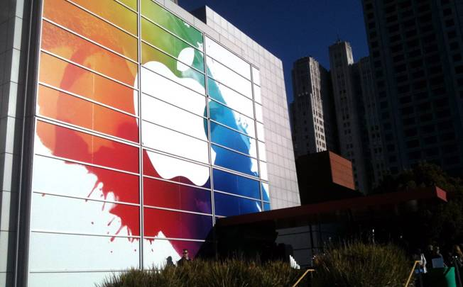 Apple Q1 2013 Earnings Analysis