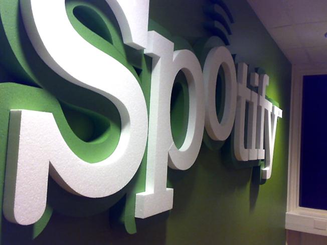Spotify User Base