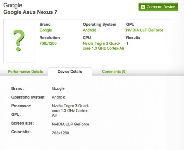Google Nexus Tablet Benchmarks