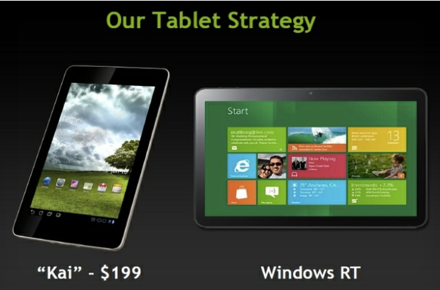 NVIDIA Kai 199 Android Tablets