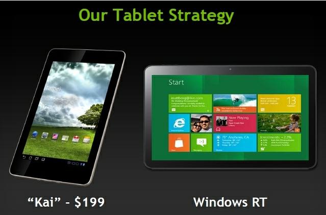 NVIDIA Kai 199 Android Tablets