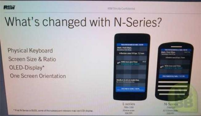 RIM BlackBerry 10 First Smartphones Leak