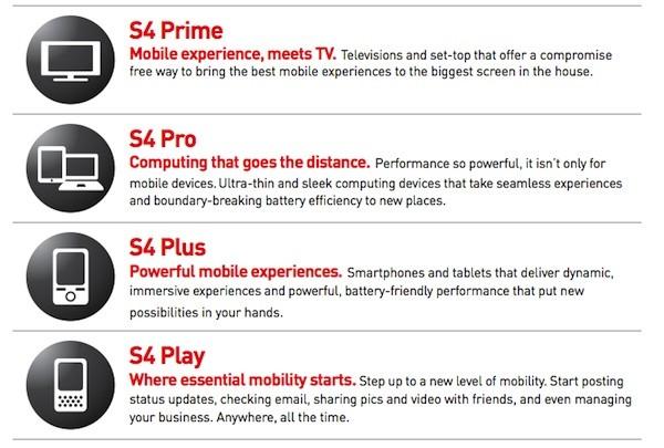 Qualcomm Snapdragon TV Windows 8