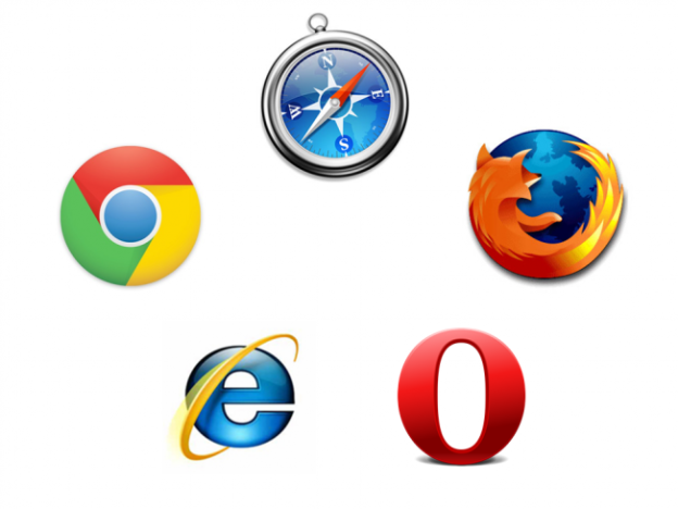 Chrome Internet Explorer Browser Share