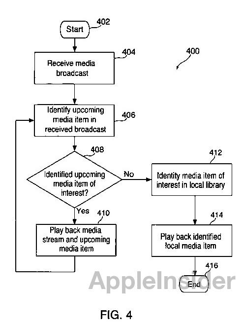Apple Broadcast Ad Blocking Patent
