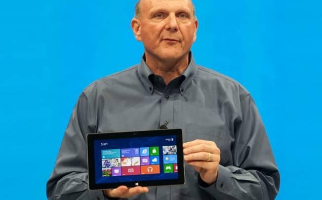 Microsoft Windows Tablet Analysis