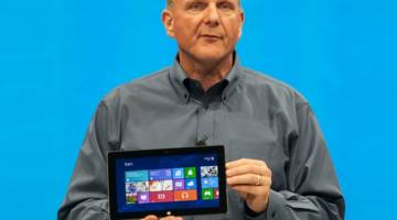 Lenovo Windows RT Criticism