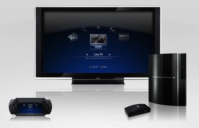 PlayStation 4 4K Resolution