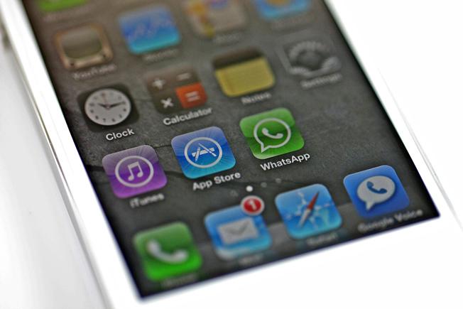 WhatsApp Market Share