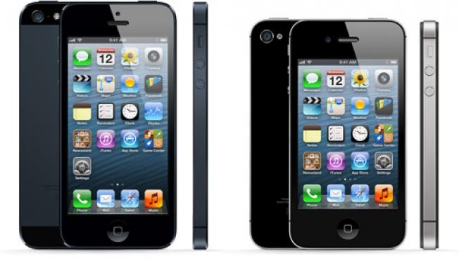 iPhone Profit Margin Analysis