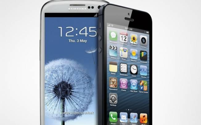 Samsung Smartphone Profit Analysis