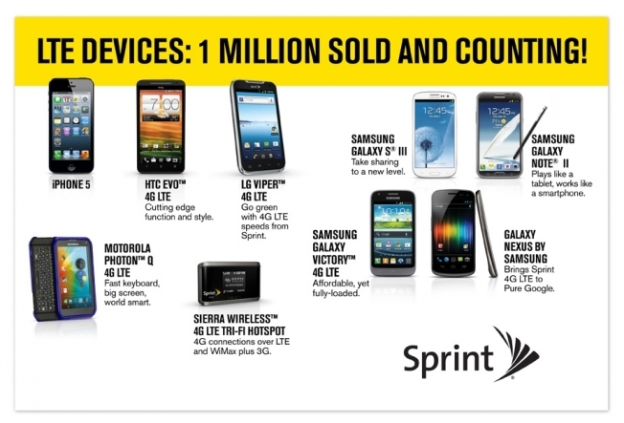 Sprint LTE Device Sales