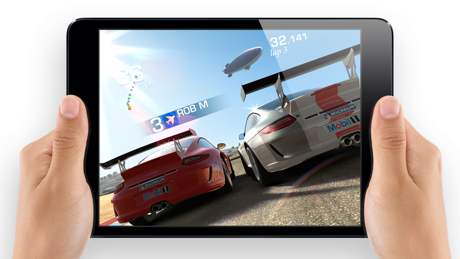 iPad Gaming Analysis