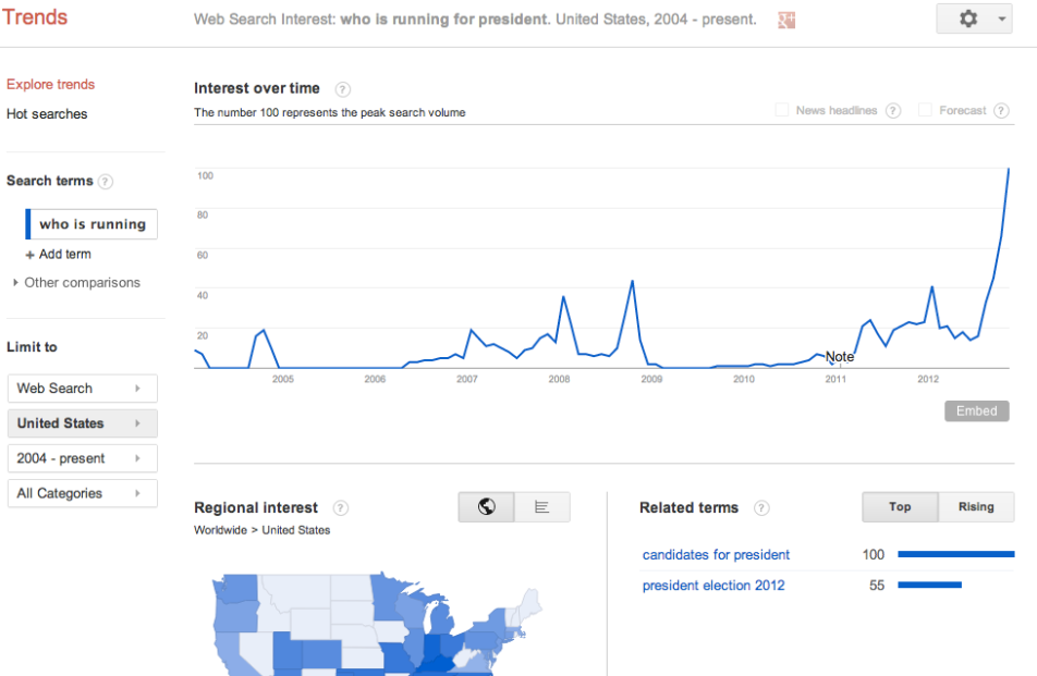 Google Election Search