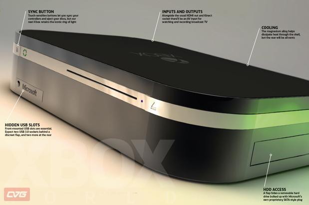 Xbox 720 Specs Rumor