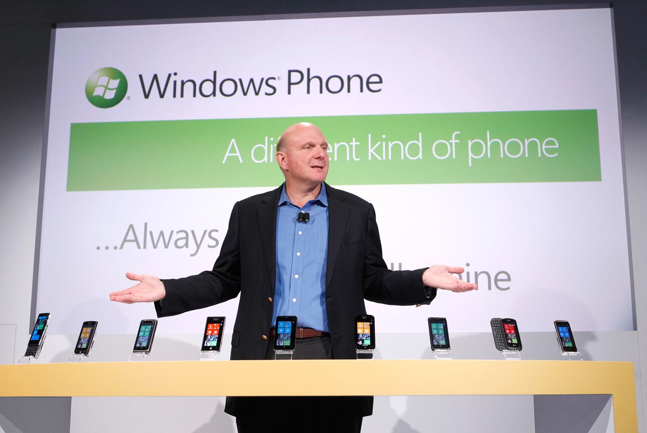 Windows Phone Price Analysis