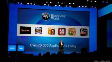 BlackBerry 10 Mobile Apps