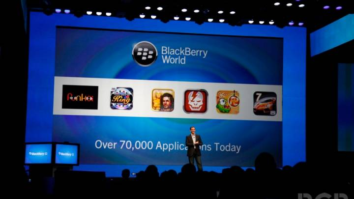Skype BlackBerry 10 Android