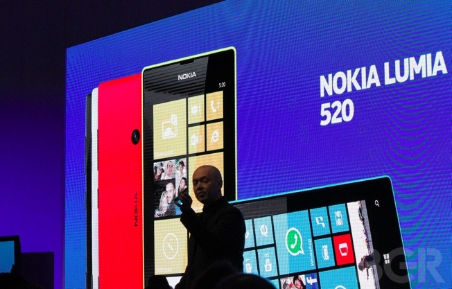 Nokia China Market Share