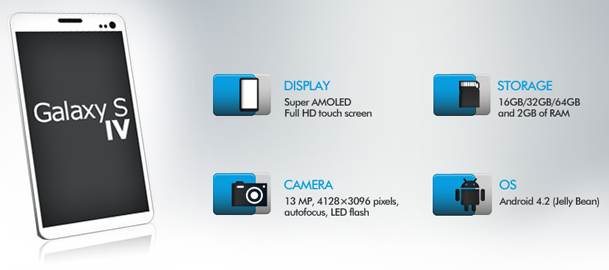 Galaxy S IV Photos Leak