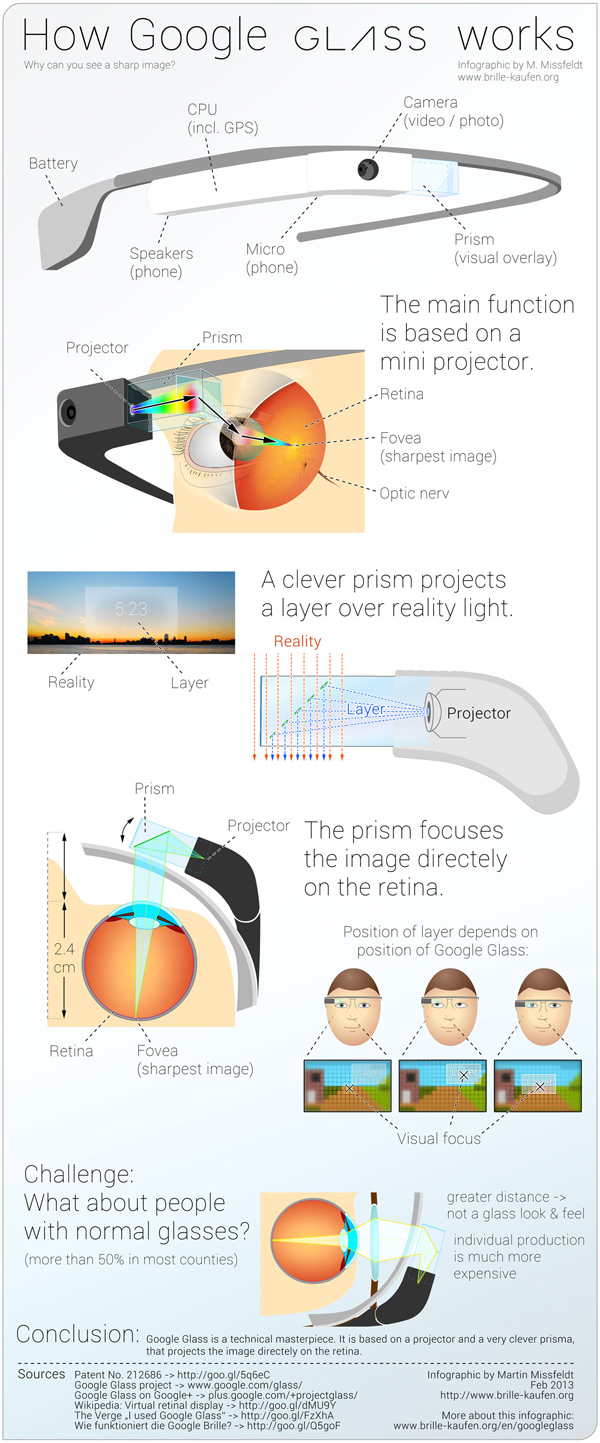 google-glass-infographic