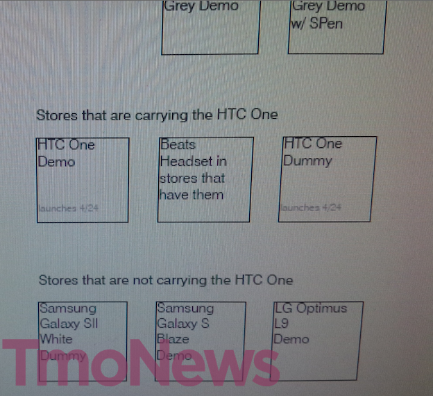 HTC One Tmo Leak
