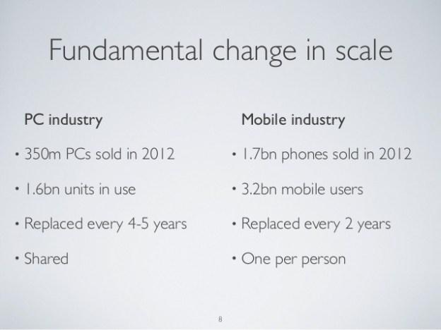 future-mobile-evans-3