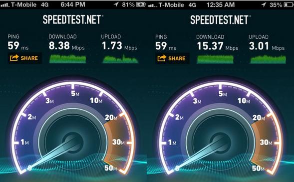 T-Mobile iPhone 5 data speeds