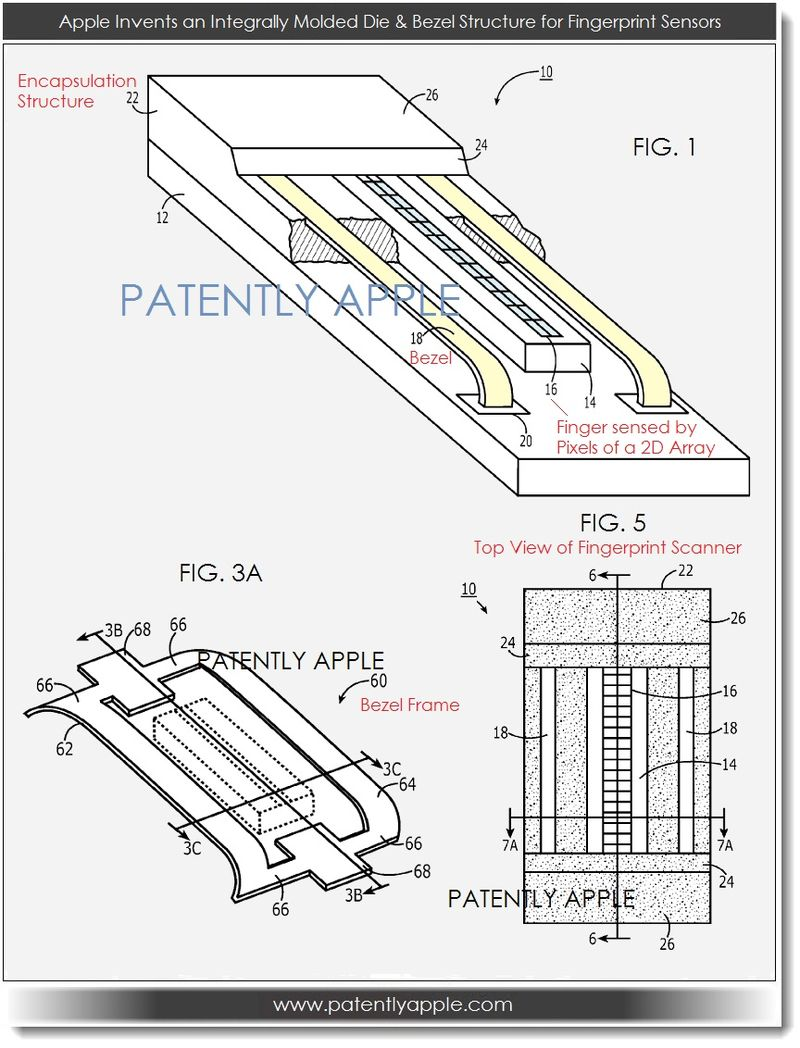apple-fingerprint-patent